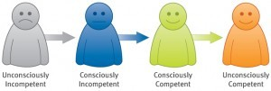 ConsciouslyCompententPeople4-300x101