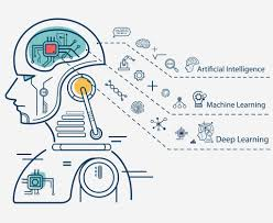 Machine Learning Deep Learning ia intelligence artificiel robot